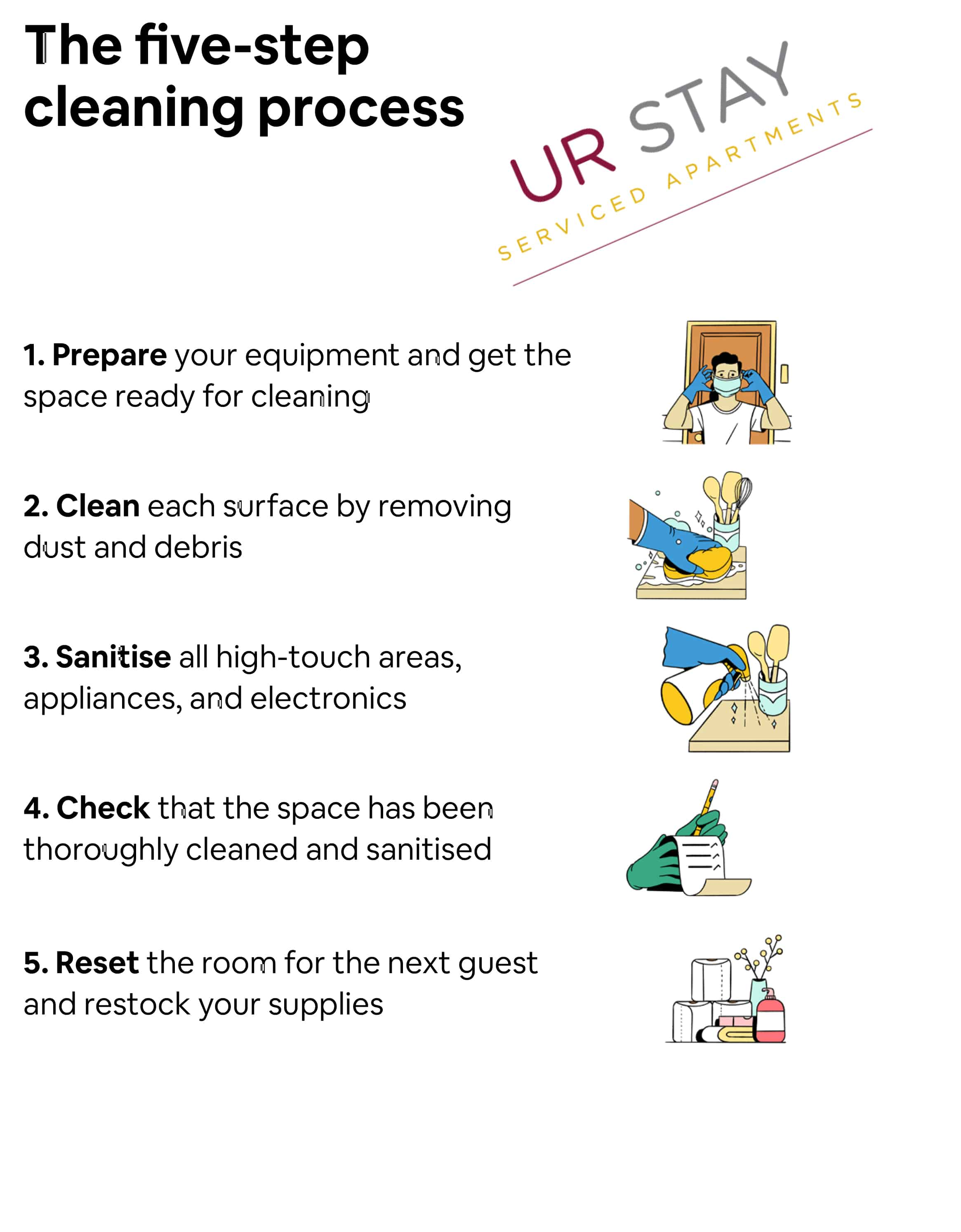 5-step-cleaning